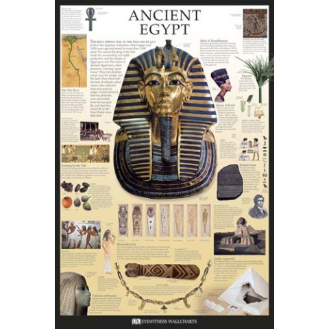 【ポスター】ANCIENT EGYPT /Dorling Kindersley